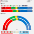 NORWAY <br/>Norstat poll   January 2018