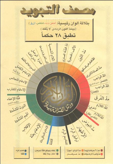 download holy quran written pro qpk
