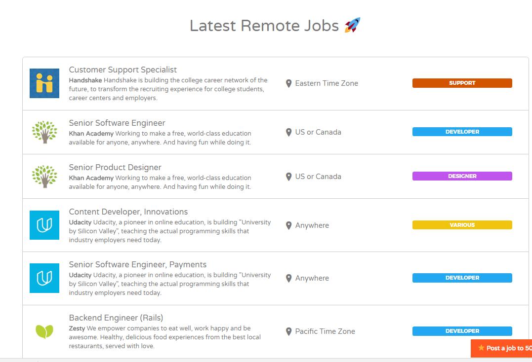 Online Design Jobs From Home 100 Online Design Jobs Work