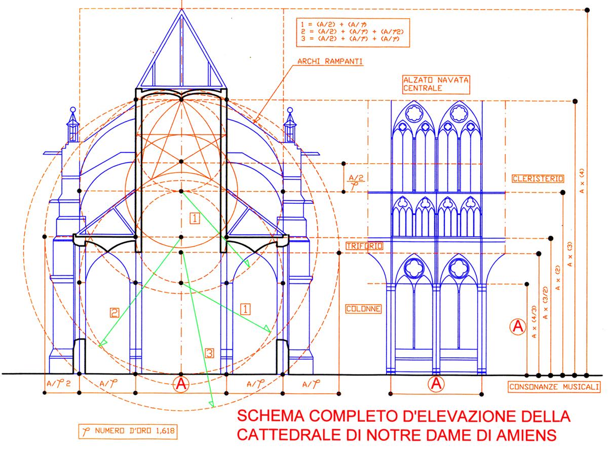 Arte articoli archetipi archeboli e simboli - Elementi architettonici di una chiesa ...