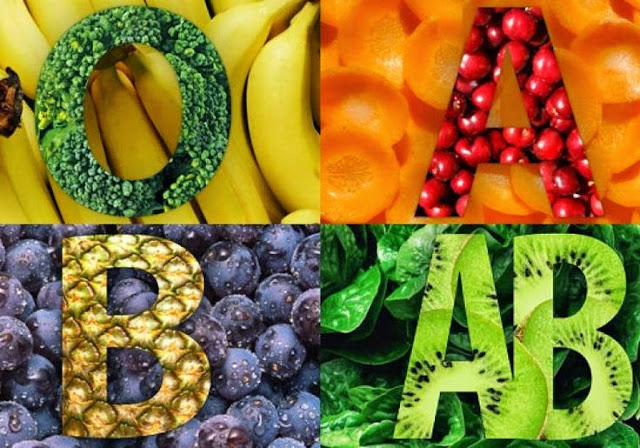 #BEDA | Dieta do Tipo Sanguíneo