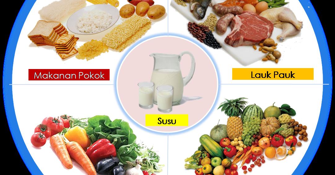 4 Sehat 5 Sempurna Makanan Sehat Untuk Anak Digipat