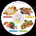 4 Sehat 5 Sempurna, Makanan Sehat Untuk Anak