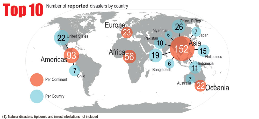 Weather Disasters In HotWhopper - Map natural disasters us