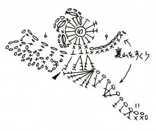 Crochetpedia: Crochet People Applique Patterns