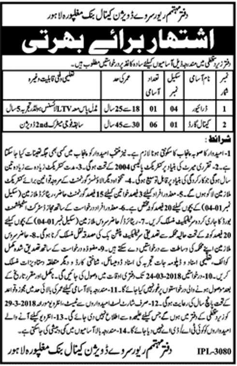 jobs-in-lahore-march-2017