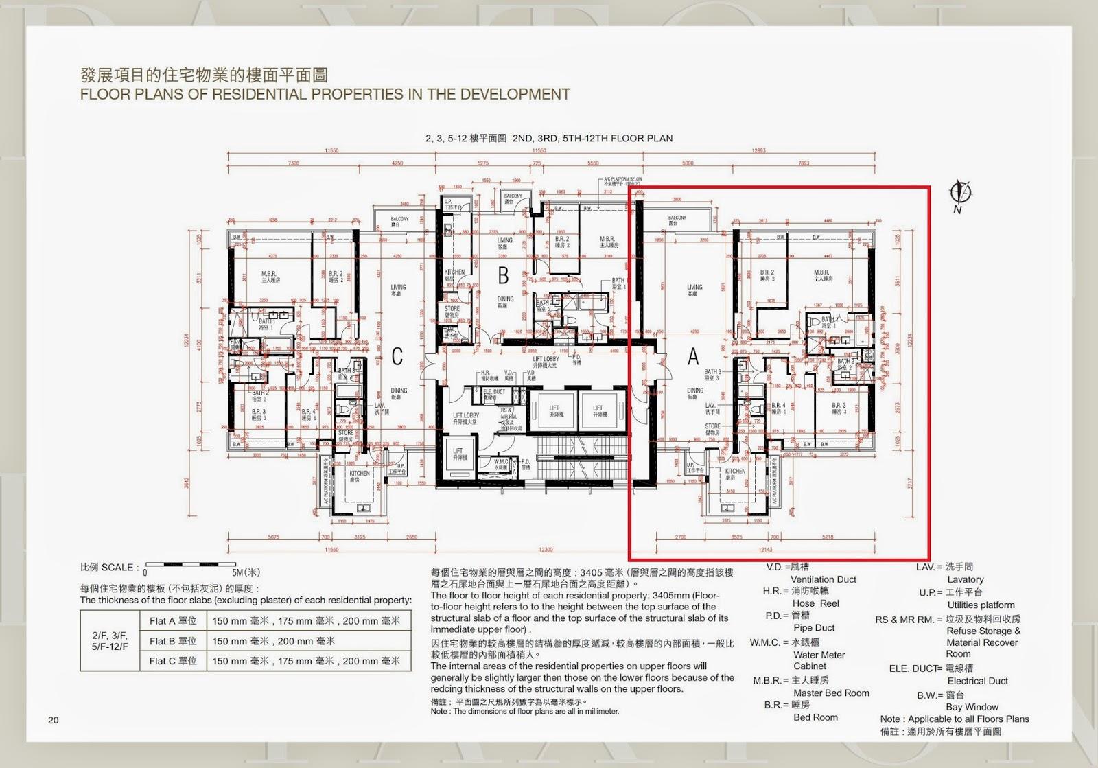 「地產小子」的夢想家: 雋瓏四房三套:永義國際半億賣南北對流屋