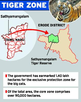 Image result for Sathyamangalam Tiger Reserve