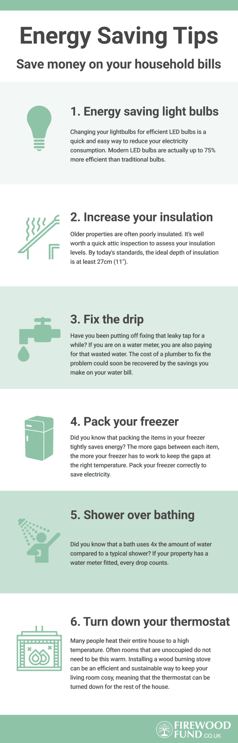 Energy Saving Tips save money on your household utility bills #infographic