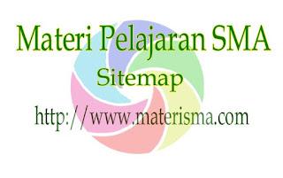 Daftar isi atau Sitemap