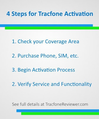 how to activate tracfone smartphone