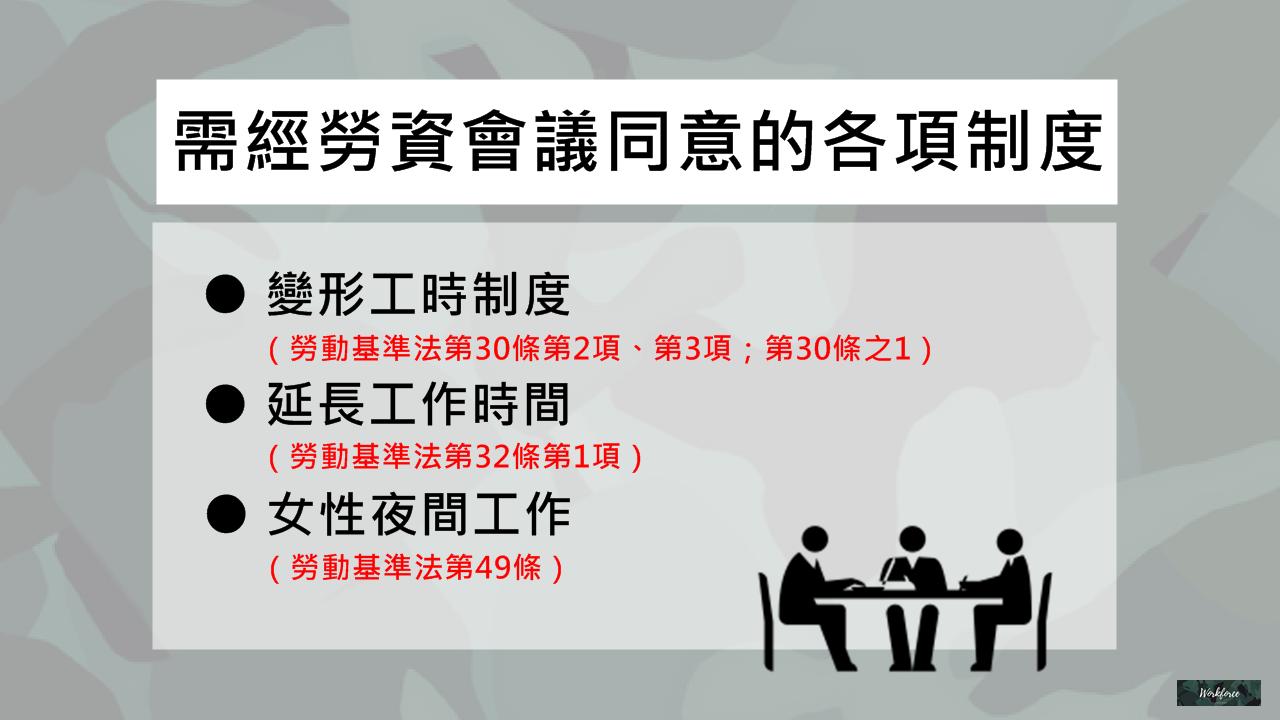 須經勞資會議同意之各項制度