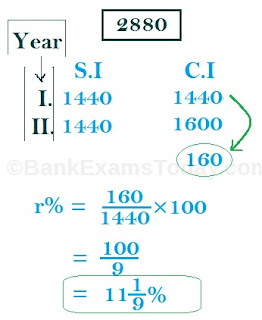 compound interest tricks to find out