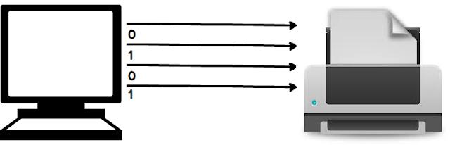 Différence entre la transmission série et parallèle