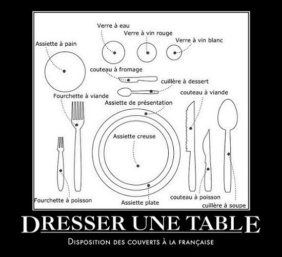 autour de la gastronomie images comment dresser une table la fran aise. Black Bedroom Furniture Sets. Home Design Ideas