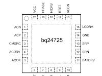 BQ24725 Datasheet