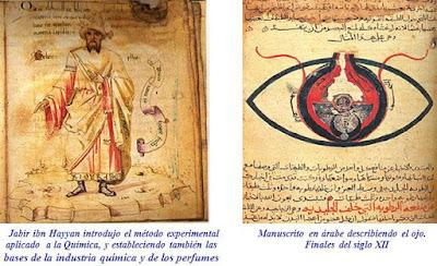 الريادة الاسلامية في علوم الفلاحة