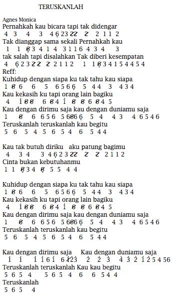 Not Angka Pianika Lagu Agnes Monica Teruskanlah