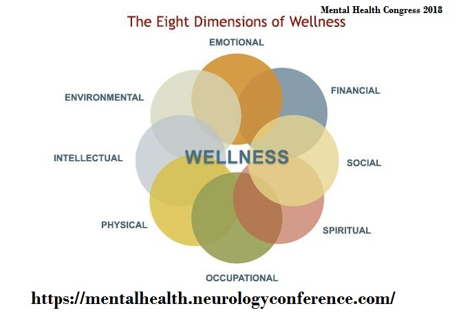 8 dimensions of health The eight dimensions of wellness, and how maintaining optimal levels of each dimension affects seniors' wellbeing, include: emotional: feeling well emotionally is an important part of staying healthy plus, keeping a positive outlook on life has even been known to lower certain health risks.