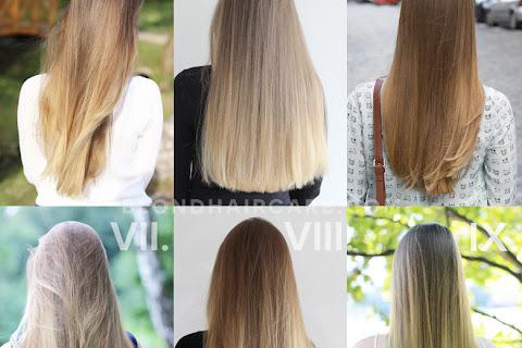 Podsumowanie 2016 roku | Włosy & ulubione kosmetyki - czytaj dalej »