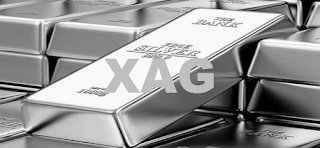 XAG/USD SILVER Trading Strategy Today : 1 oz Spot Silver price Long-term forecast and trade ideas