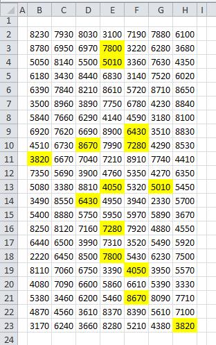 Kumpulan Rumus Excel Esensial