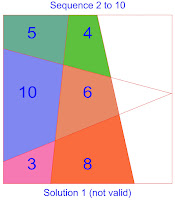 order 3 area magic square solution 1 sequence 2 to 10