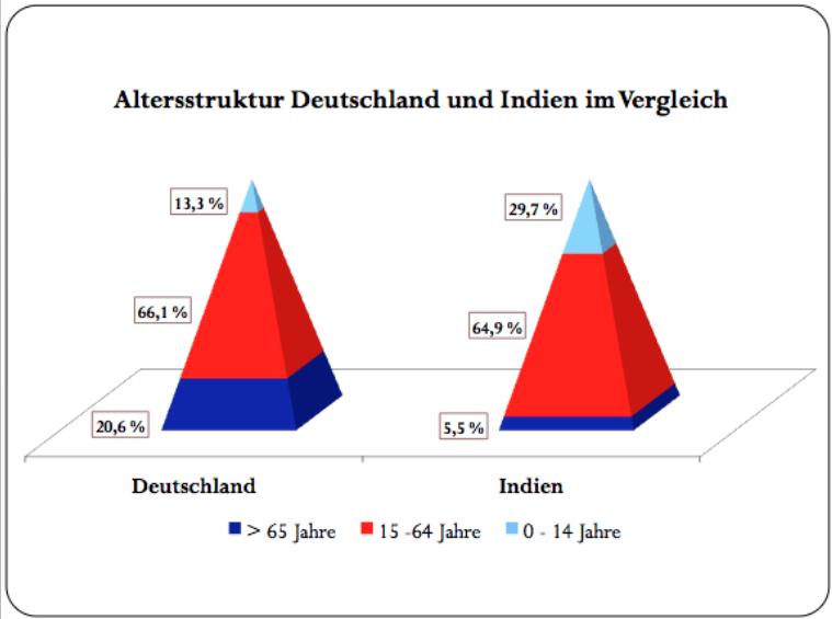 Indische single männer deutschland
