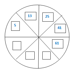 Maths IQ Puzzle Question