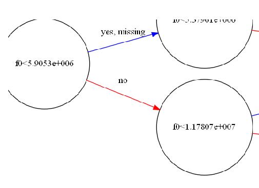 老K的遊戲人間: XGBoost (python3 5) (windows) (anaconda