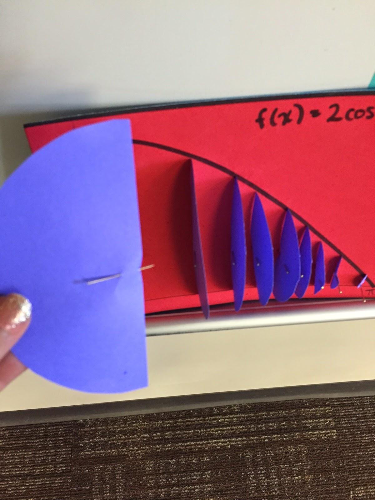 Epsilon Delta More Volumes In Calculus Student Edition