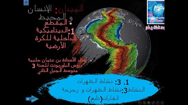 عرض آلية حركة الصفائح التكتونية للسنة الثالثة متوسط للاستاذة بن عثمان حليمة