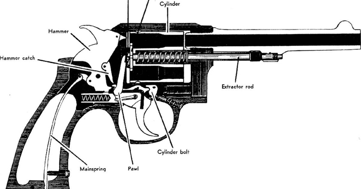 how guns work diagram