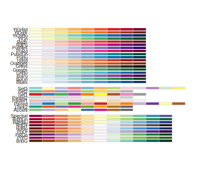 How To Expand Color Palette With Ggplot And Rcolorbrewer R Bloggers