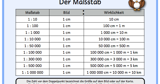 Maßstab Berechnen 4 Klasse : materialwiese merkplakate zum thema ma stab ~ Themetempest.com Abrechnung