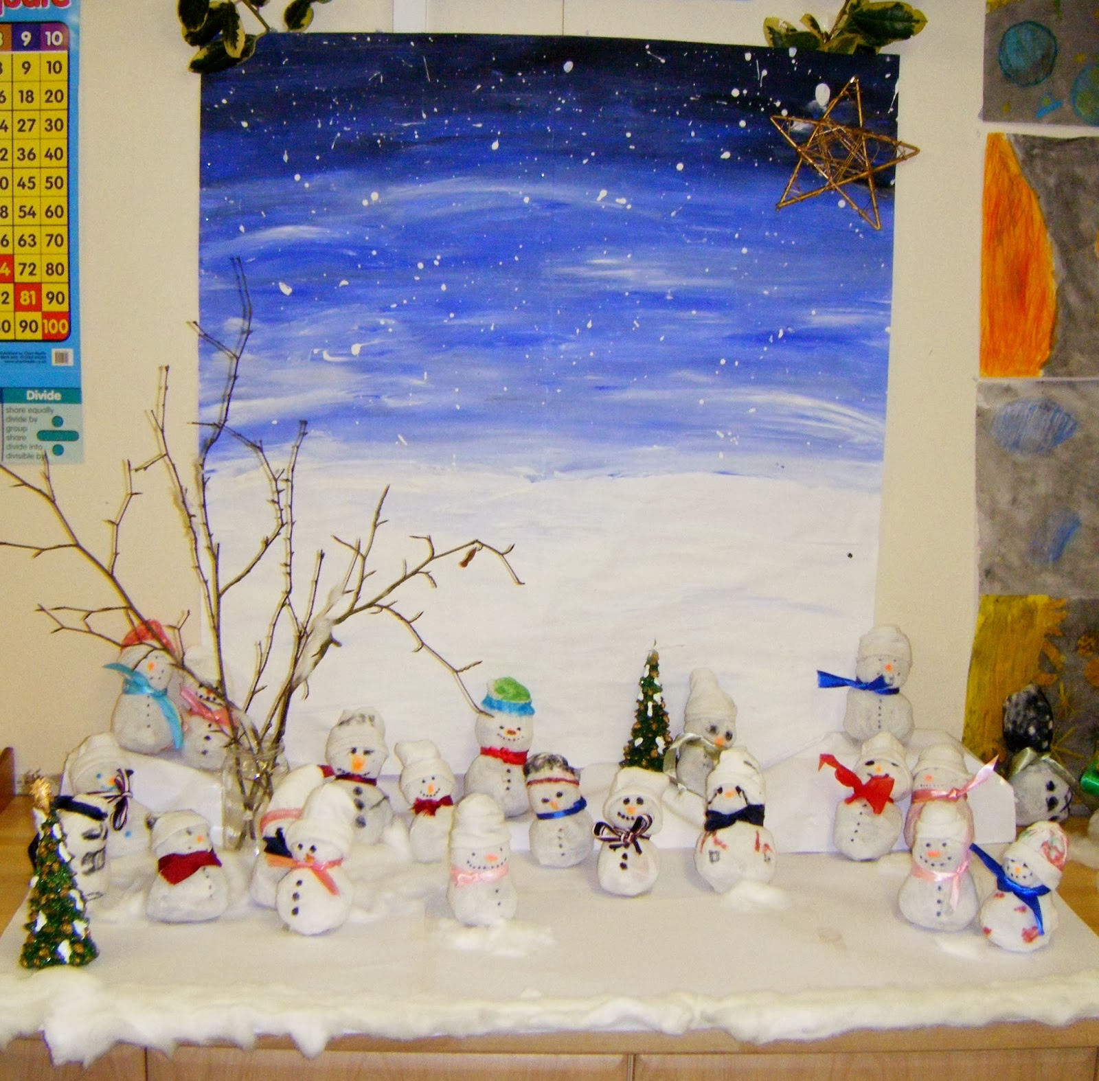 Senior Infant Adventures In Learning Christmas Last Minute Art Ideas