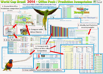 2014 on Option B Lite World Cup Charts For