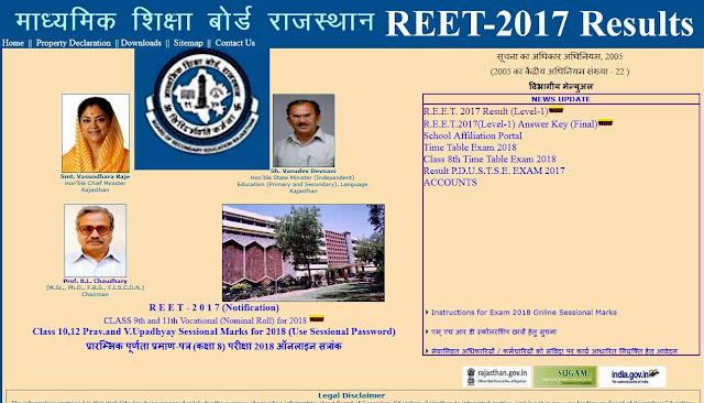ajmer, jaipur, rajasthan, reet exam, reet 2017, results of reet 2017, reet exam results, rajasthan board, rajasthan news