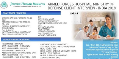 Armed Forces Hospital Saudi MOH Staff Nurse Vacancy 2018