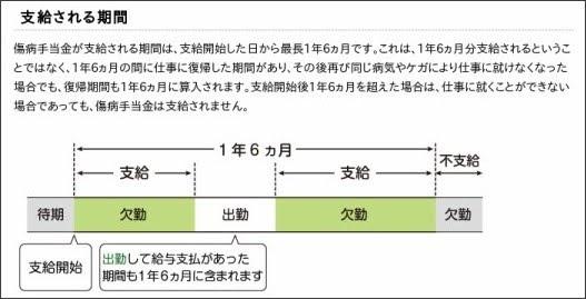 https://www.kyoukaikenpo.or.jp/g3/cat310/sb3040/r139