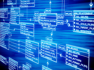 Extraer email de una Base de datos con PHP