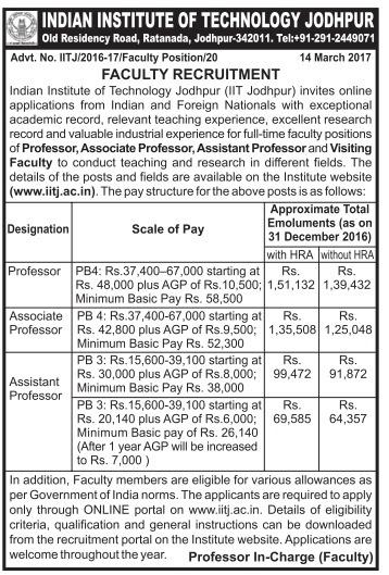 IIT Jodhpur Recruitment 2017 iitj.ac.in Apply Online Application Form