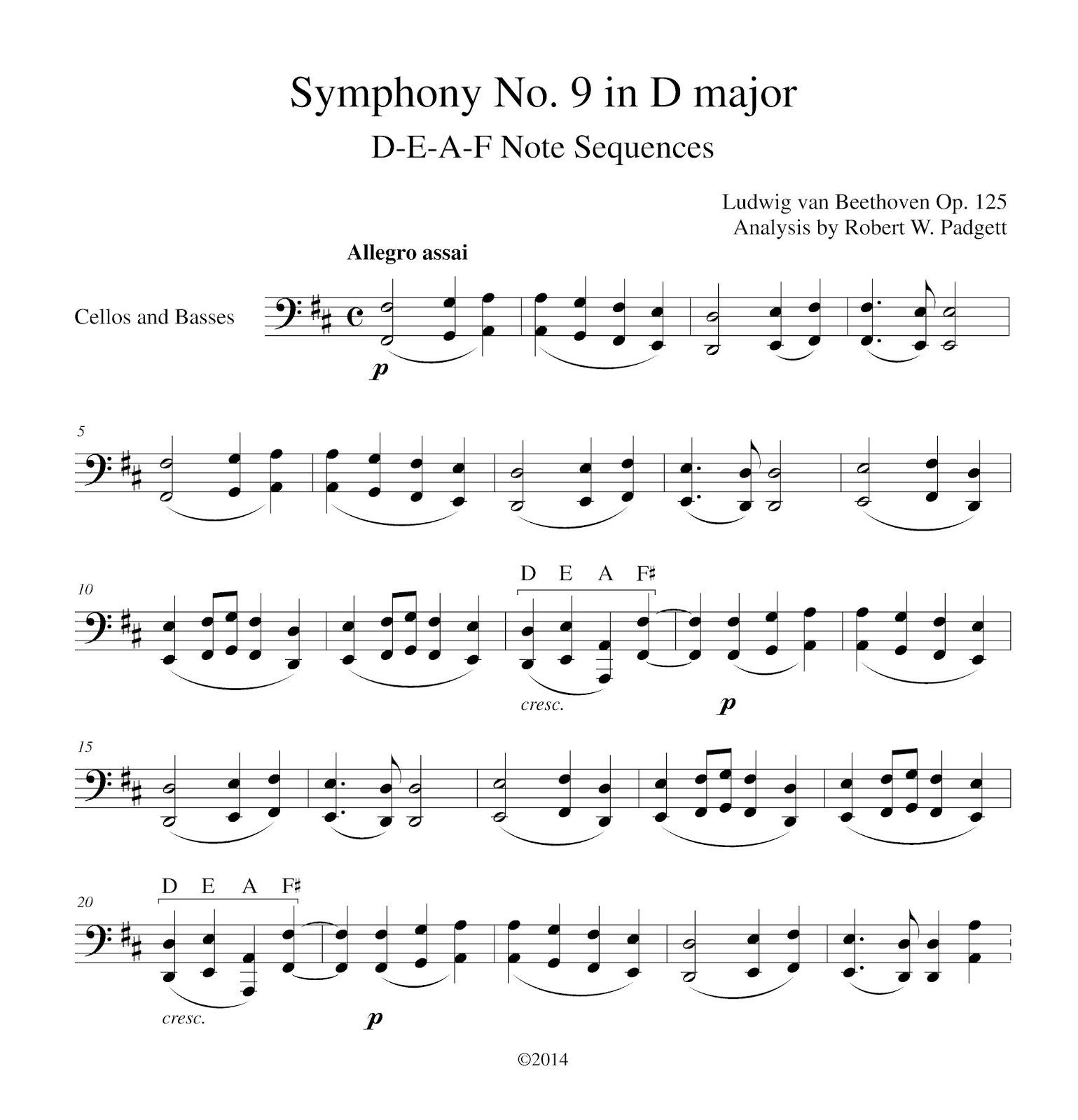 essays on beethovens 9th symphony Fifth symphony the fifth symphony is one of the major symphonies composed by ludwig van beethoven premiered in 1808, it featured the whole orchestra the.