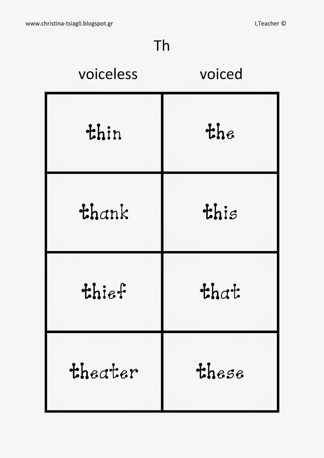 All Grade Worksheets » Digraphs Worksheets - All Grade Worksheets ...