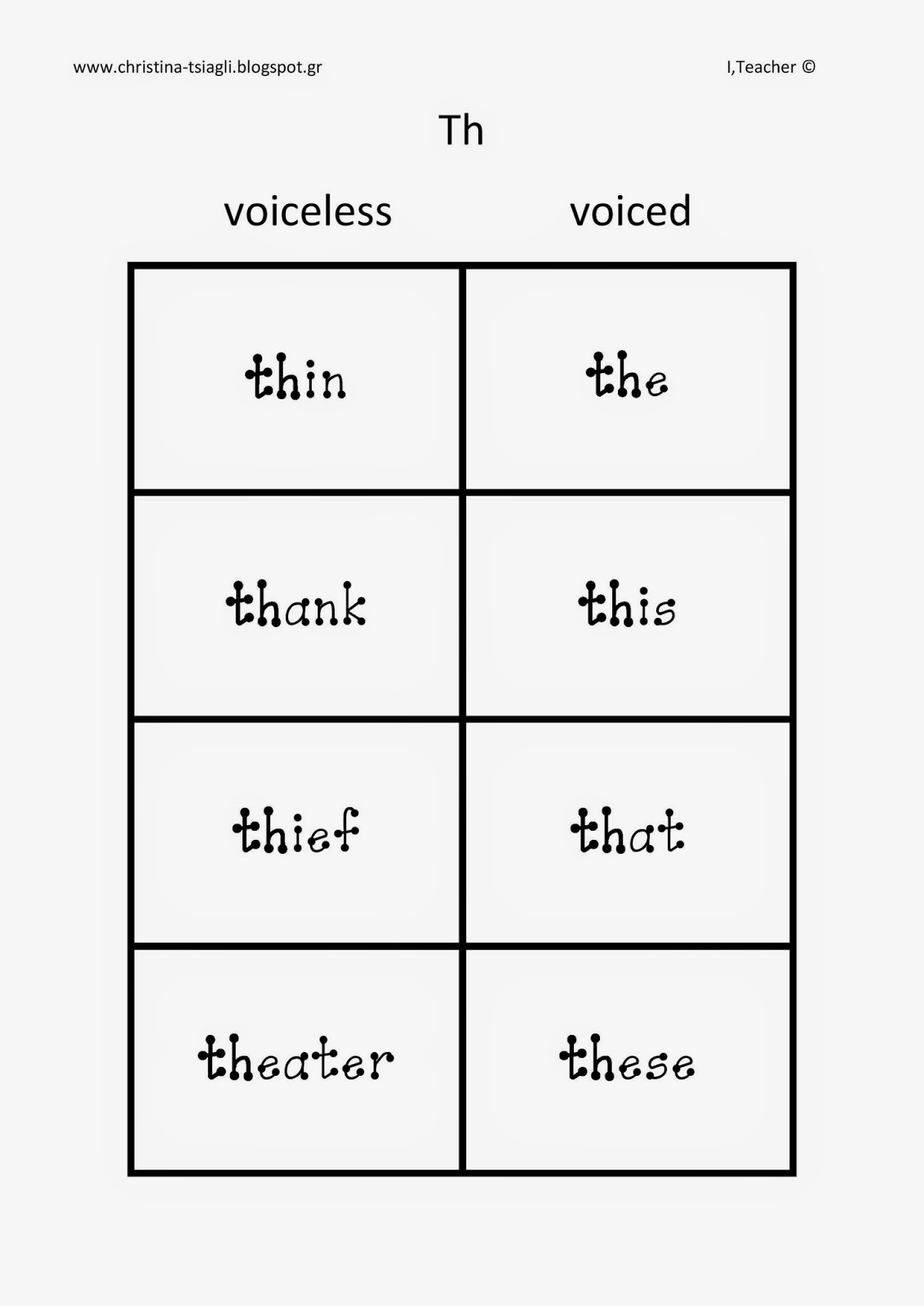 Th Digraph Printables