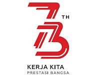 SE Tema & Logo Peringatan HUT RI ke-73 Tahun 2018