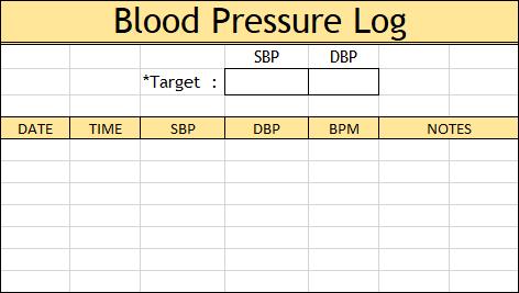 Blood Pressure Log Sheet, Printable Blood Pressure chart