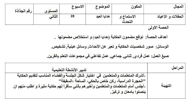 جذاذات الوحدة السادسة  الأسبوع الأول  مرشدي في اللغة العربية  المستوى الثاني