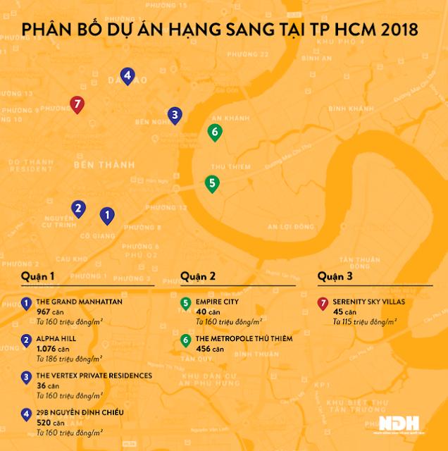 Các dự án hạng sang ra mắt và mở bán năm 2018 tại TP HCM.