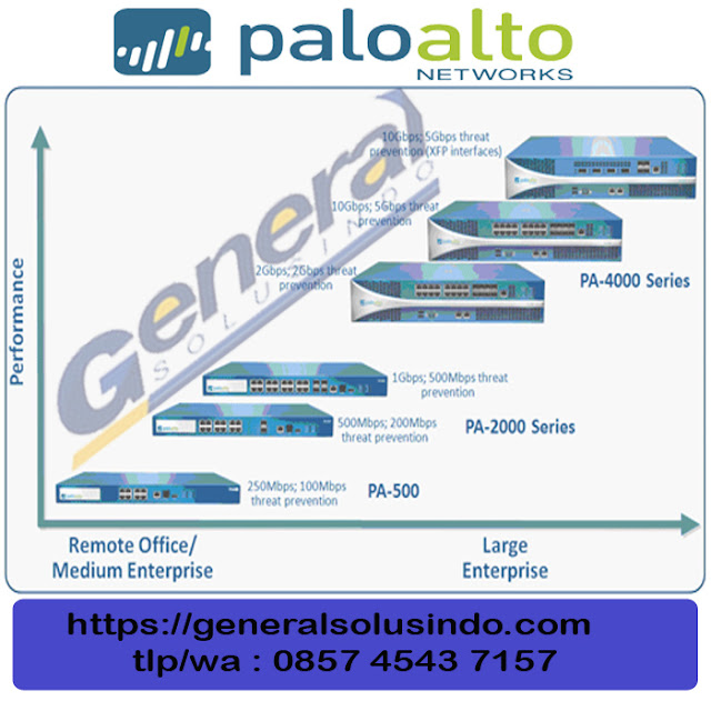http://yoyokgeneralsolusindonew.blogspot.com/2018/07/paloalto-networks-general-solusindo.html
